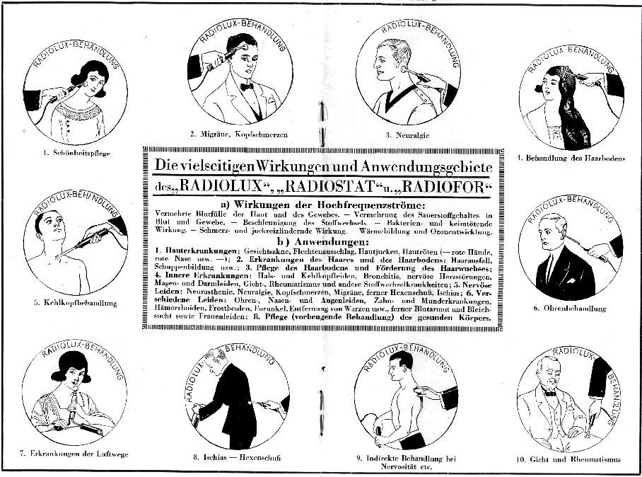 der HF-Anwendungen lt. Beschreibung zum 'Radiosat' (20er Jahre des 20. Jh.)